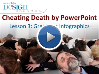 Cheating Death by PowerPoint: Graphs as Infographics