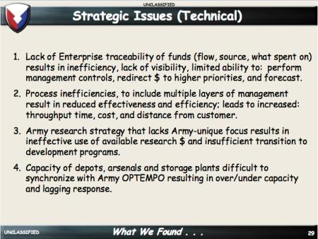 Strategic Issues, slide 1