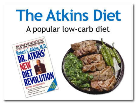 Atkins Diet after 1