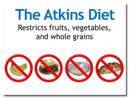 Atkins Diet after 3